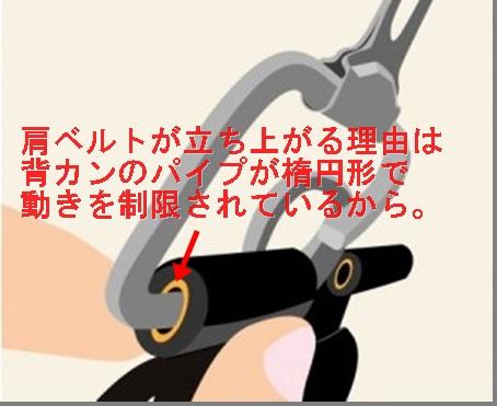 肩ベルトの立ち上がりと背カンの構造