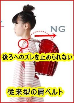 従来型の肩ベルトはランドセルの後ろへのずれを防ぎにくい